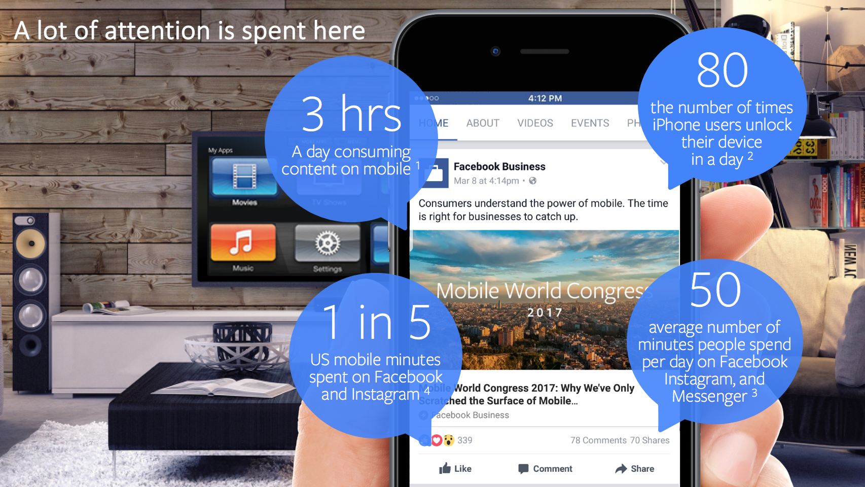 Facebook Canvas Ads: Influence Your Audience with Interactive Mobile Ads
