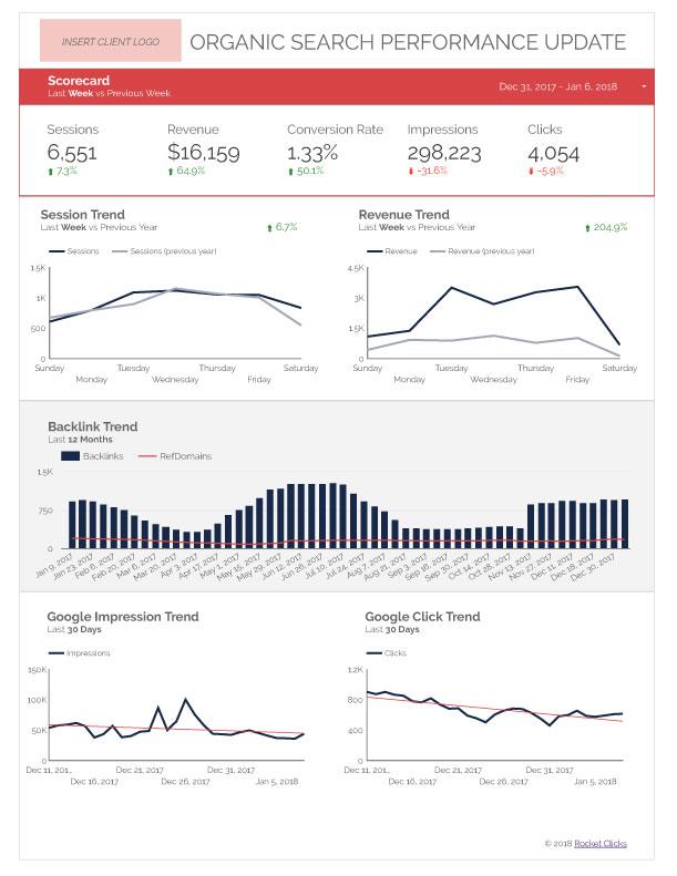 Desert Island SEO Dashboard: A FREE Data Studio Template | Rocket Clicks