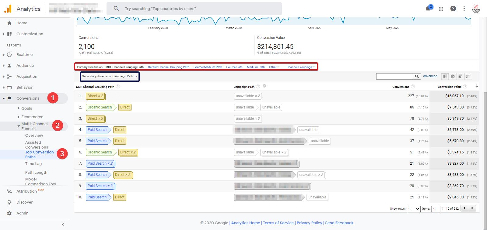 Google Analytics Top Conversion Path Report